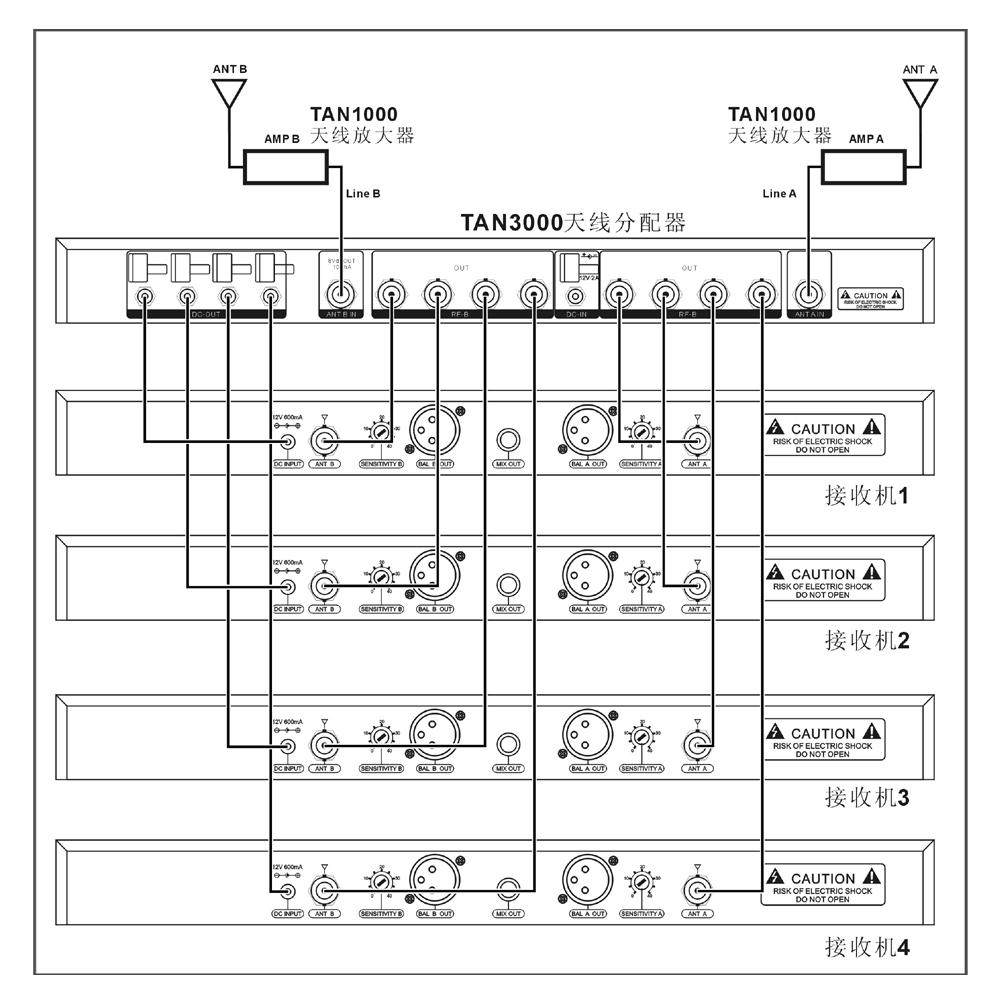 天线分配器 - 天蒙麦克风生产厂家
